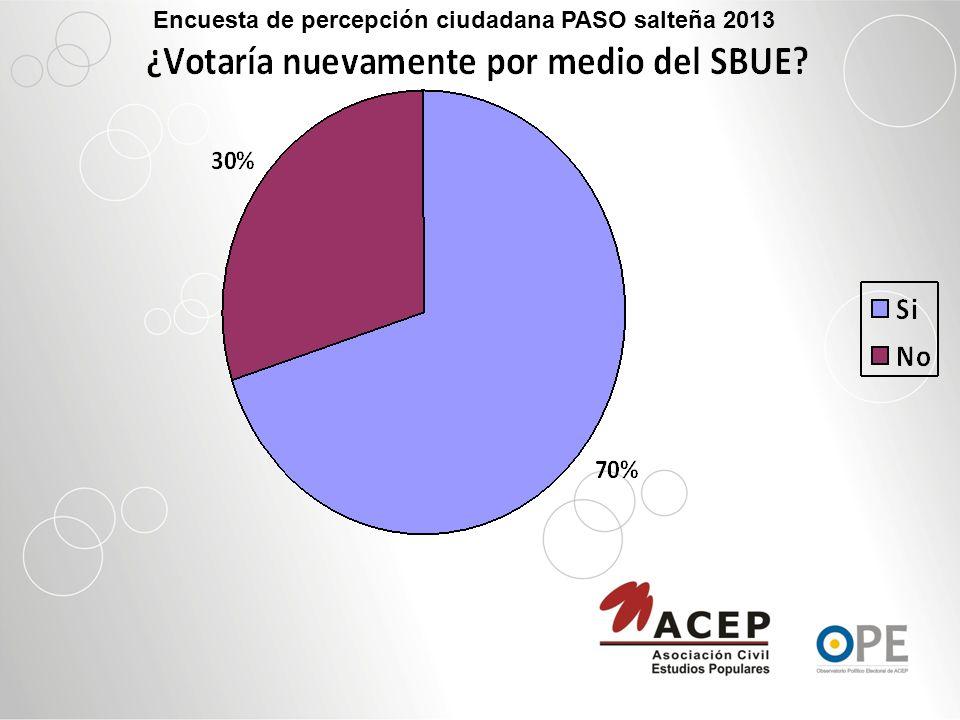 Encuesta de percepción ciudadana PASO salteña 2013