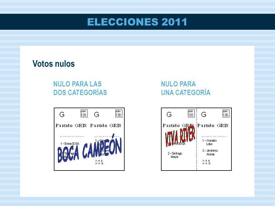 ELECCIONES 2011 NULO PARA LAS DOS CATEGORÍAS NULO PARA UNA CATEGORÍA Votos nulos