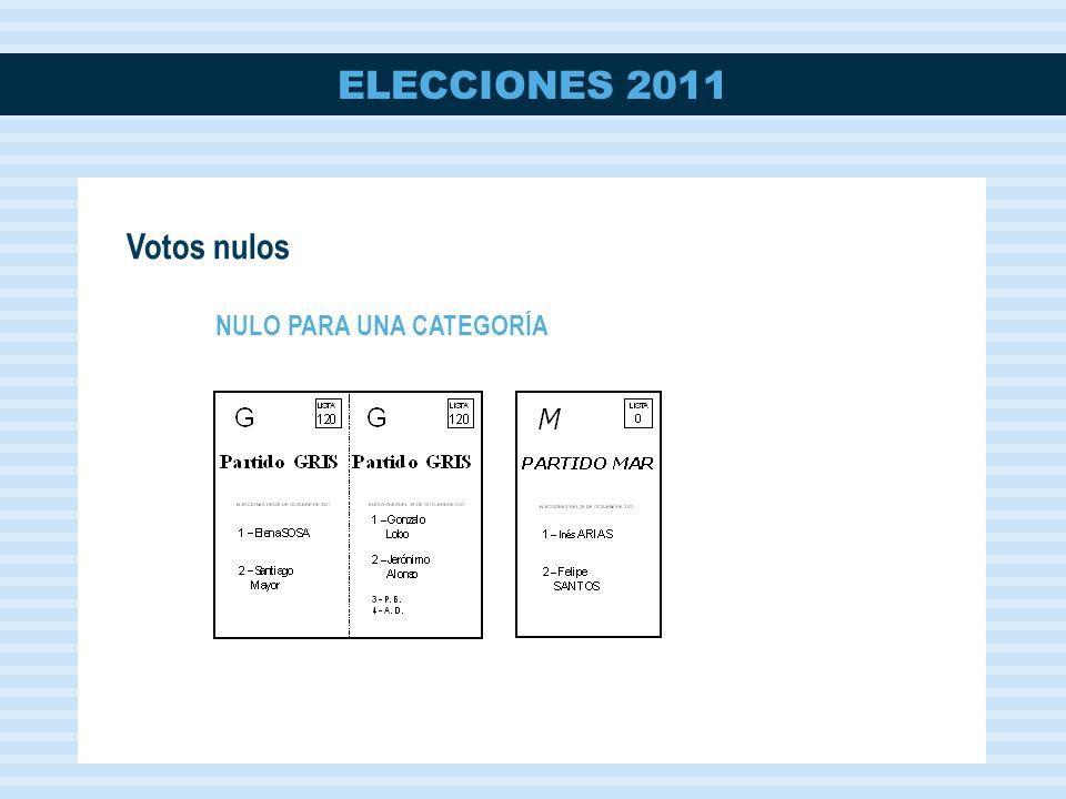 ELECCIONES 2011 NULO PARA UNA CATEGORÍA Votos nulos