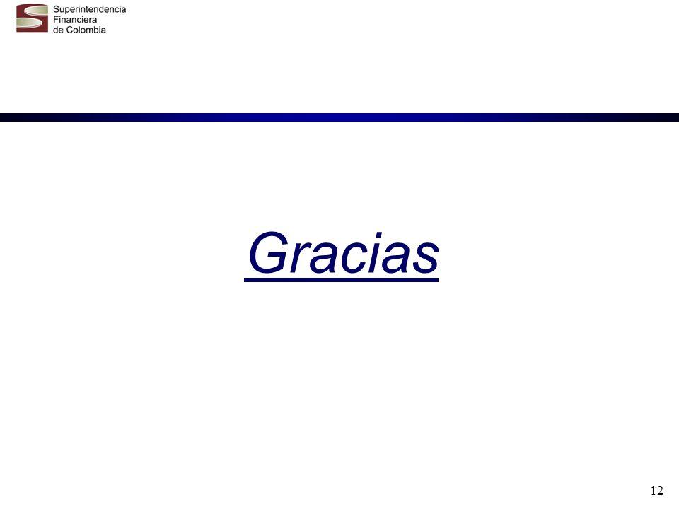 12 Gracias