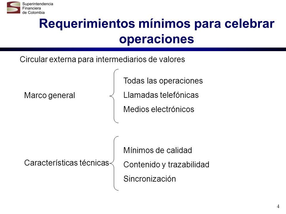 4 Requerimientos mínimos para celebrar operaciones Circular externa para intermediarios de valores Todas las operaciones Llamadas telefónicas Medios e