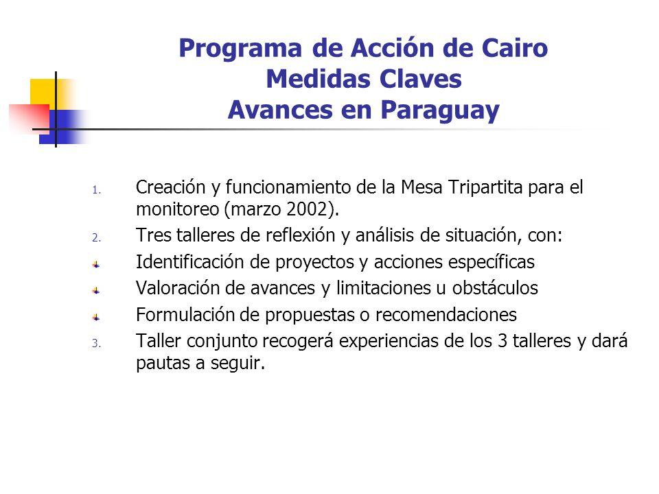Programa de Acción de Cairo Medidas Claves Avances en Paraguay 1. Creación y funcionamiento de la Mesa Tripartita para el monitoreo (marzo 2002). 2. T