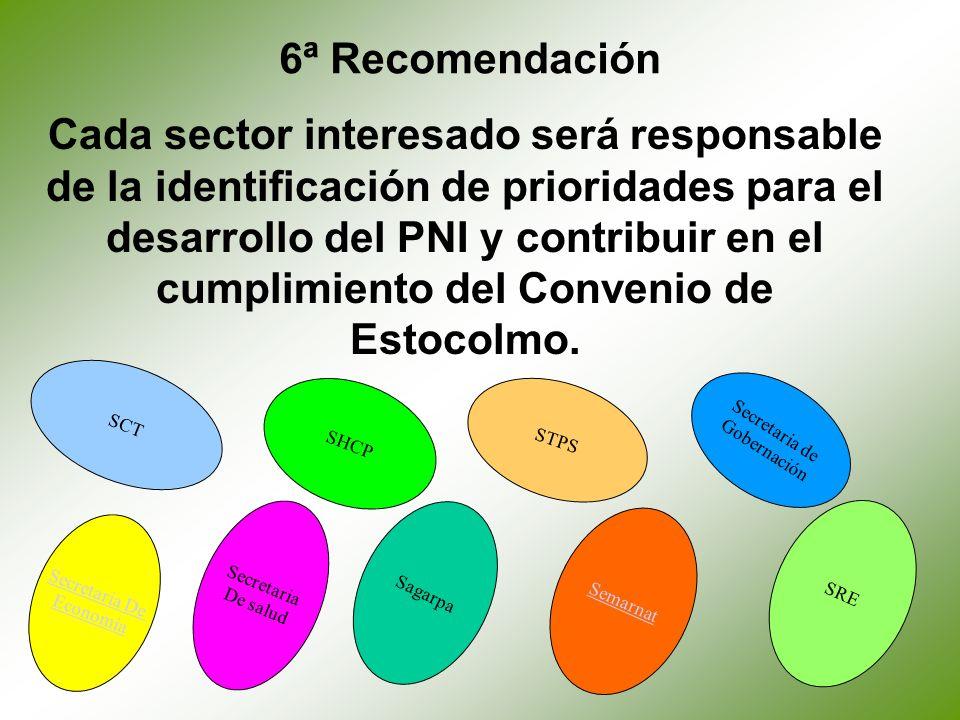 Cada sector interesado será responsable de la identificación de prioridades para el desarrollo del PNI y contribuir en el cumplimiento del Convenio de Estocolmo.