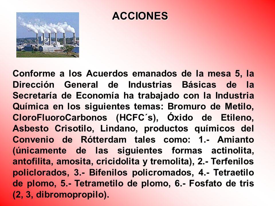 Conforme a los Acuerdos emanados de la mesa 5, la Dirección General de Industrias Básicas de la Secretaría de Economía ha trabajado con la Industria Química en los siguientes temas: Bromuro de Metilo, CloroFluoroCarbonos (HCFC´s), Óxido de Etileno, Asbesto Crisotilo, Lindano, productos químicos del Convenio de Rótterdam tales como: 1.- Amianto (únicamente de las siguientes formas actinolita, antofilita, amosita, cricidolita y tremolita), 2.- Terfenilos policlorados, 3.- Bifenilos policromados, 4.- Tetraetilo de plomo, 5.- Tetrametilo de plomo, 6.- Fosfato de tris (2, 3, dibromopropilo).
