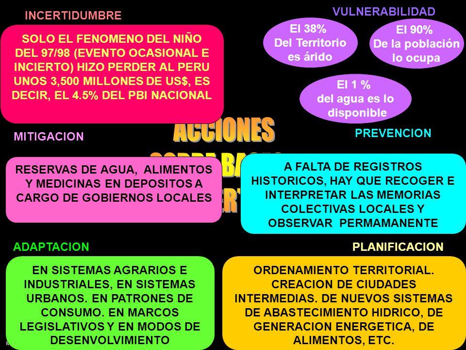 ESTADO GOBIERNOEMPRESA SOCIEDAD COLEGIOS PROF.UNIVERSI- DADES ONGD JUNTAS VECINALES.