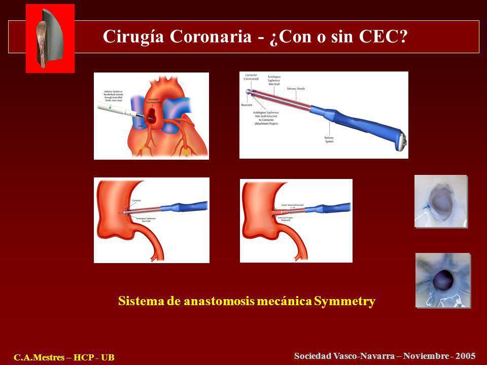 Cirugía Coronaria - ¿Con o sin CEC? C.A.Mestres – HCP - UB Sociedad Vasco-Navarra – Noviembre - 2005 Sistema de anastomosis mecánica Symmetry