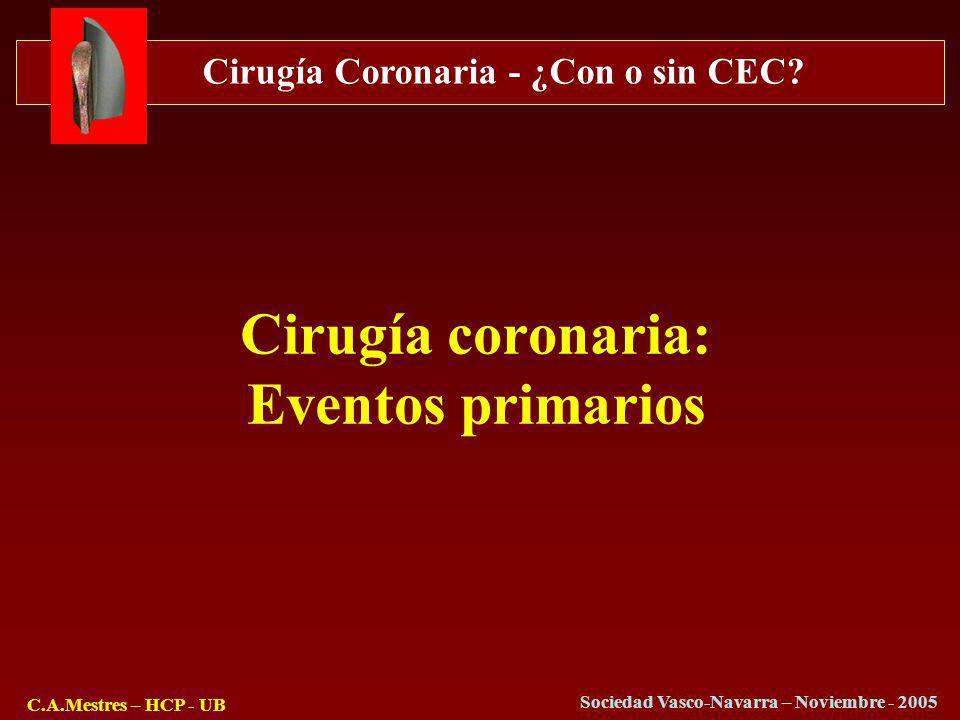 Cirugía Coronaria - ¿Con o sin CEC? C.A.Mestres – HCP - UB Sociedad Vasco-Navarra – Noviembre - 2005 Cirugía coronaria: Eventos primarios