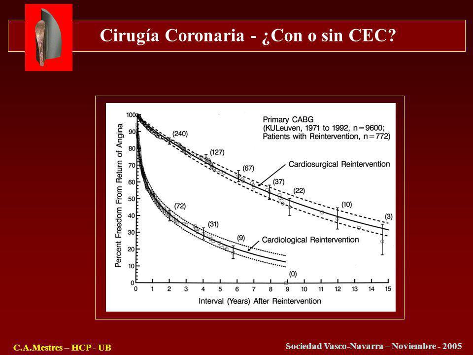 Cirugía Coronaria - ¿Con o sin CEC? C.A.Mestres – HCP - UB Sociedad Vasco-Navarra – Noviembre - 2005
