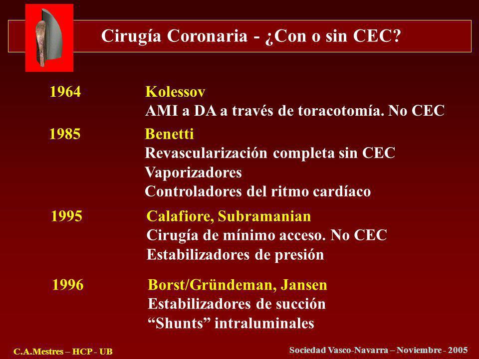 Cirugía Coronaria - ¿Con o sin CEC? C.A.Mestres – HCP - UB Sociedad Vasco-Navarra – Noviembre - 2005 1964Kolessov AMI a DA a través de toracotomía. No
