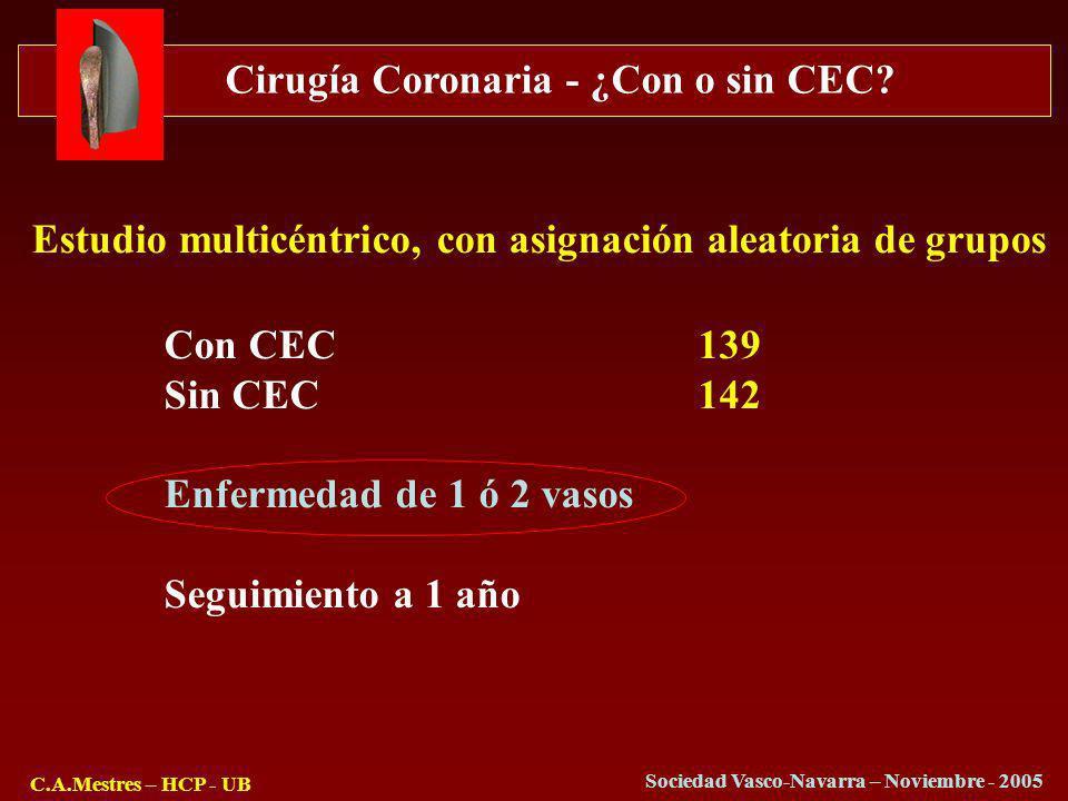 Cirugía Coronaria - ¿Con o sin CEC? C.A.Mestres – HCP - UB Sociedad Vasco-Navarra – Noviembre - 2005 Estudio multicéntrico, con asignación aleatoria d