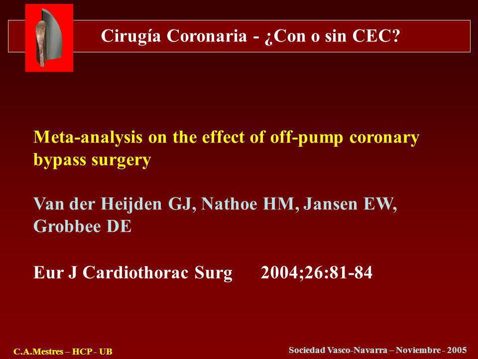 Cirugía Coronaria - ¿Con o sin CEC? C.A.Mestres – HCP - UB Sociedad Vasco-Navarra – Noviembre - 2005 Eur J Cardiothorac Surg 2004;26:81-84 Meta-analys