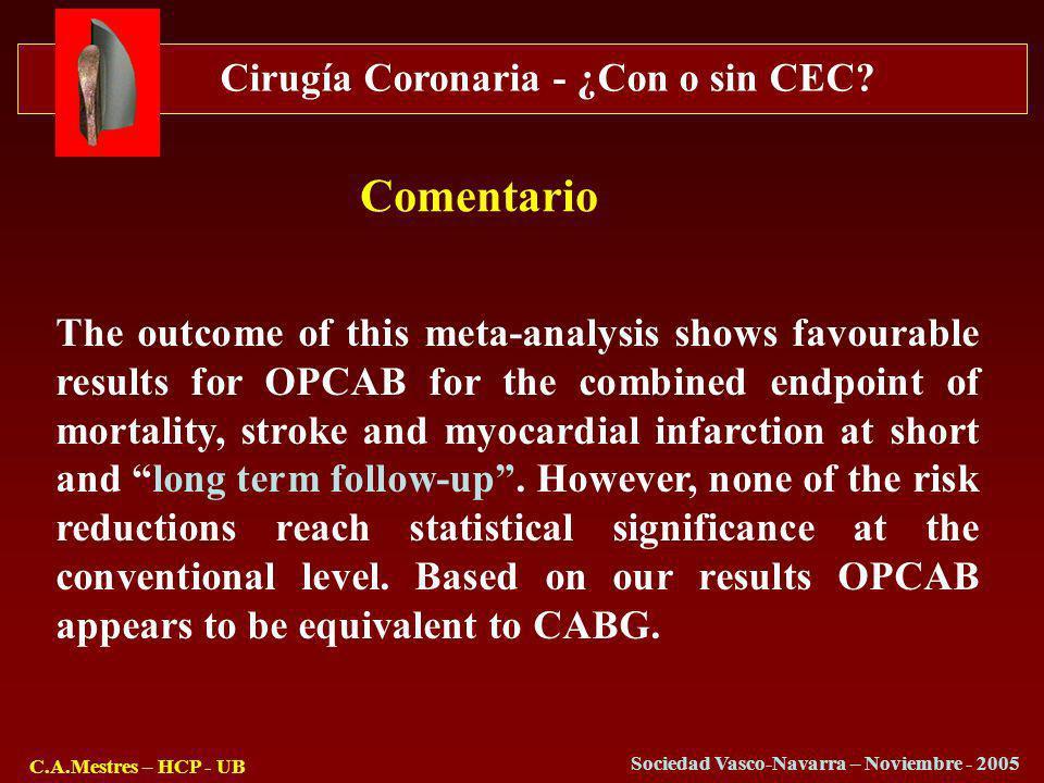 Cirugía Coronaria - ¿Con o sin CEC? C.A.Mestres – HCP - UB Sociedad Vasco-Navarra – Noviembre - 2005 The outcome of this meta-analysis shows favourabl