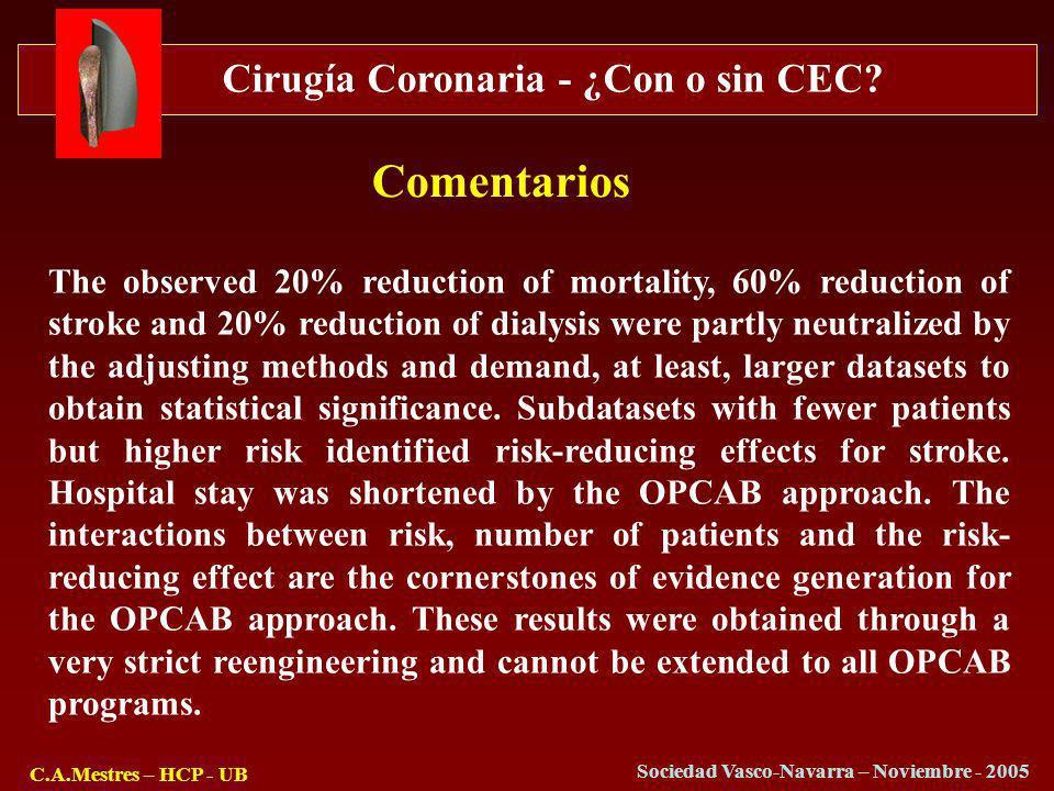 Cirugía Coronaria - ¿Con o sin CEC? C.A.Mestres – HCP - UB Sociedad Vasco-Navarra – Noviembre - 2005 The observed 20% reduction of mortality, 60% redu
