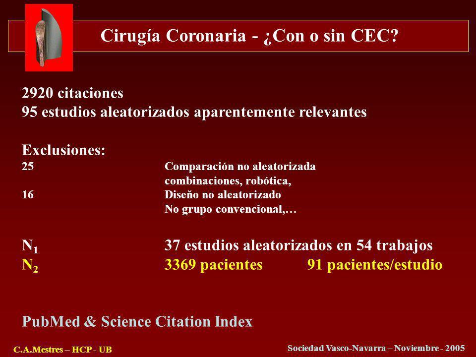 Cirugía Coronaria - ¿Con o sin CEC? C.A.Mestres – HCP - UB Sociedad Vasco-Navarra – Noviembre - 2005 2920 citaciones 95 estudios aleatorizados aparent