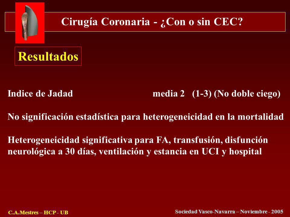 Cirugía Coronaria - ¿Con o sin CEC? C.A.Mestres – HCP - UB Sociedad Vasco-Navarra – Noviembre - 2005 Resultados Indice de Jadadmedia 2 (1-3) (No doble