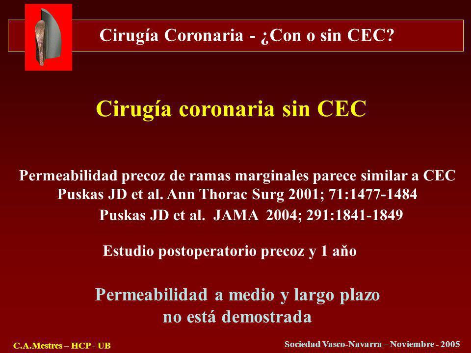 Cirugía Coronaria - ¿Con o sin CEC? C.A.Mestres – HCP - UB Sociedad Vasco-Navarra – Noviembre - 2005 Permeabilidad precoz de ramas marginales parece s