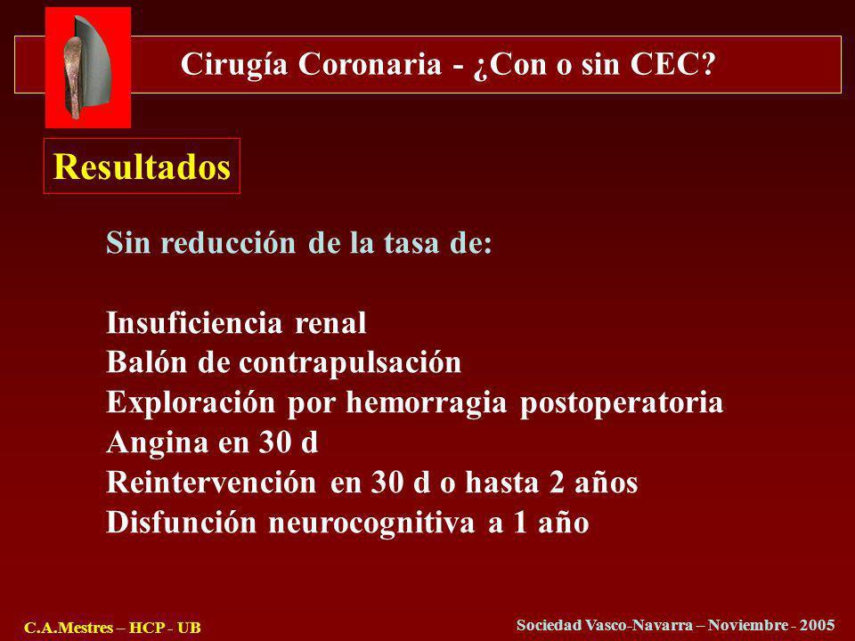 Cirugía Coronaria - ¿Con o sin CEC? C.A.Mestres – HCP - UB Sociedad Vasco-Navarra – Noviembre - 2005 Resultados Sin reducción de la tasa de: Insuficie