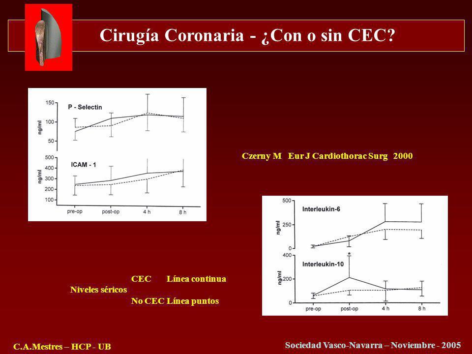 Cirugía Coronaria - ¿Con o sin CEC? C.A.Mestres – HCP - UB Sociedad Vasco-Navarra – Noviembre - 2005 CEC Línea continua Niveles séricos No CEC Línea p