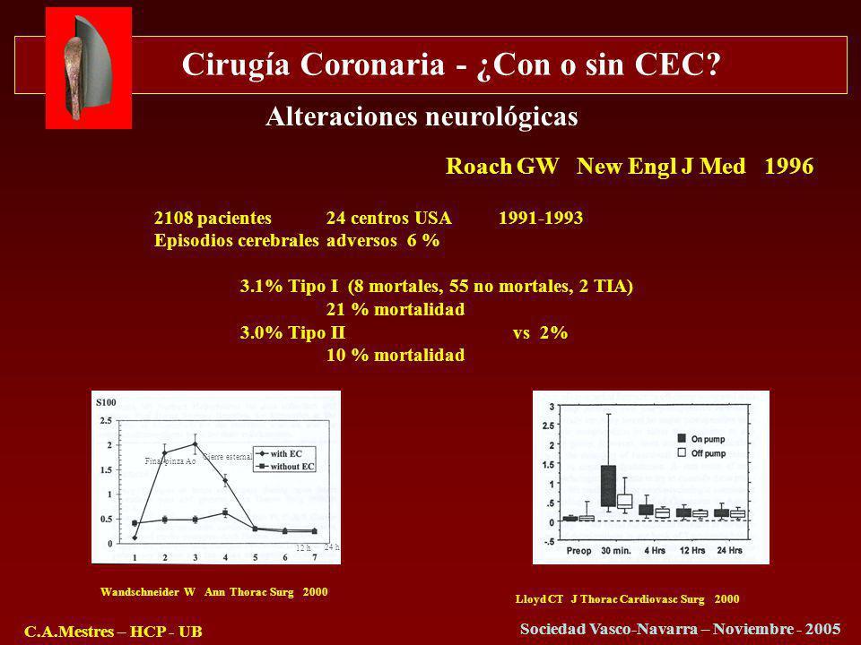 Cirugía Coronaria - ¿Con o sin CEC? C.A.Mestres – HCP - UB Sociedad Vasco-Navarra – Noviembre - 2005 2108 pacientes 24 centros USA1991-1993 Episodios
