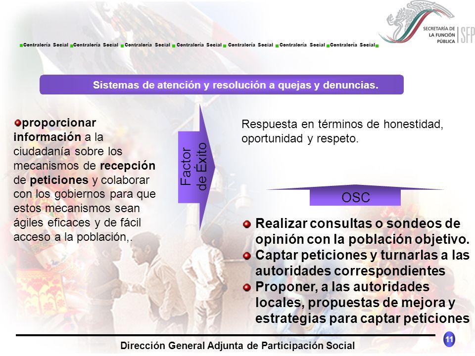 CONTRALORÍA SOCIAL México 11 Dirección General Adjunta de Participación Social Contraloría Social Contraloría Social Contraloría Social Contraloría So