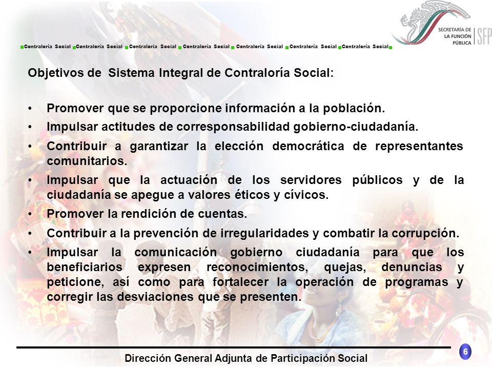 CONTRALORÍA SOCIAL México 6 Dirección General Adjunta de Participación Social Contraloría Social Contraloría Social Contraloría Social Contraloría Soc