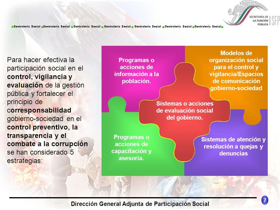 CONTRALORÍA SOCIAL México 7 Dirección General Adjunta de Participación Social Contraloría Social Contraloría Social Contraloría Social Contraloría Soc