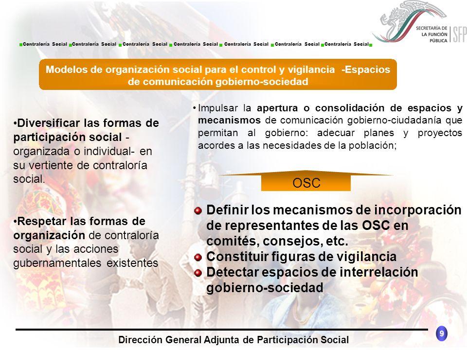 CONTRALORÍA SOCIAL México 9 Dirección General Adjunta de Participación Social Contraloría Social Contraloría Social Contraloría Social Contraloría Soc