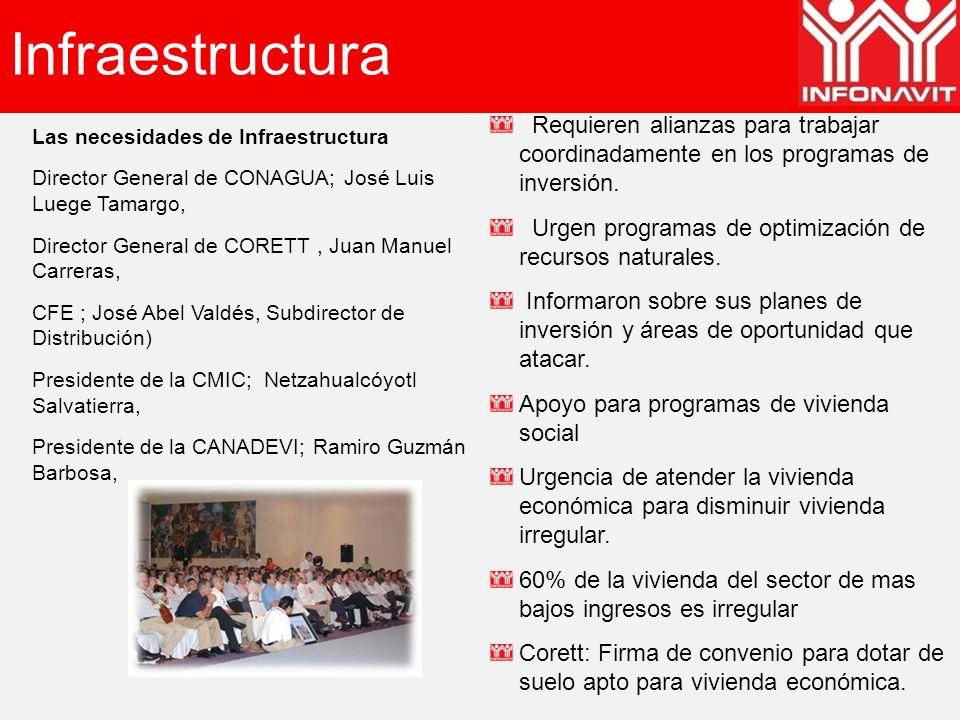Infraestructura Las necesidades de Infraestructura Director General de CONAGUA; José Luis Luege Tamargo, Director General de CORETT, Juan Manuel Carre