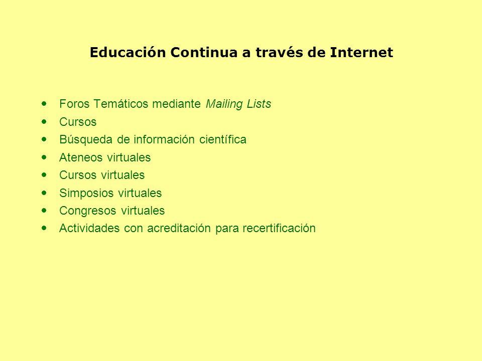Educación Continua a través de Internet Foros Temáticos mediante Mailing Lists Cursos Búsqueda de información científica Ateneos virtuales Cursos virtuales Simposios virtuales Congresos virtuales Actividades con acreditación para recertificación
