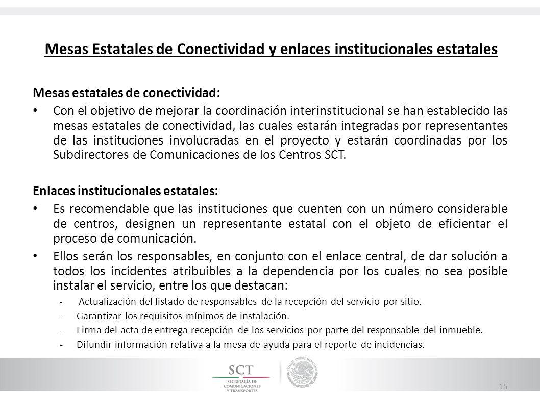 Mesas Estatales de Conectividad y enlaces institucionales estatales Mesas estatales de conectividad: Con el objetivo de mejorar la coordinación interi
