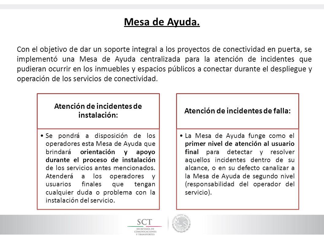 Mesa de Ayuda. Con el objetivo de dar un soporte integral a los proyectos de conectividad en puerta, se implementó una Mesa de Ayuda centralizada para