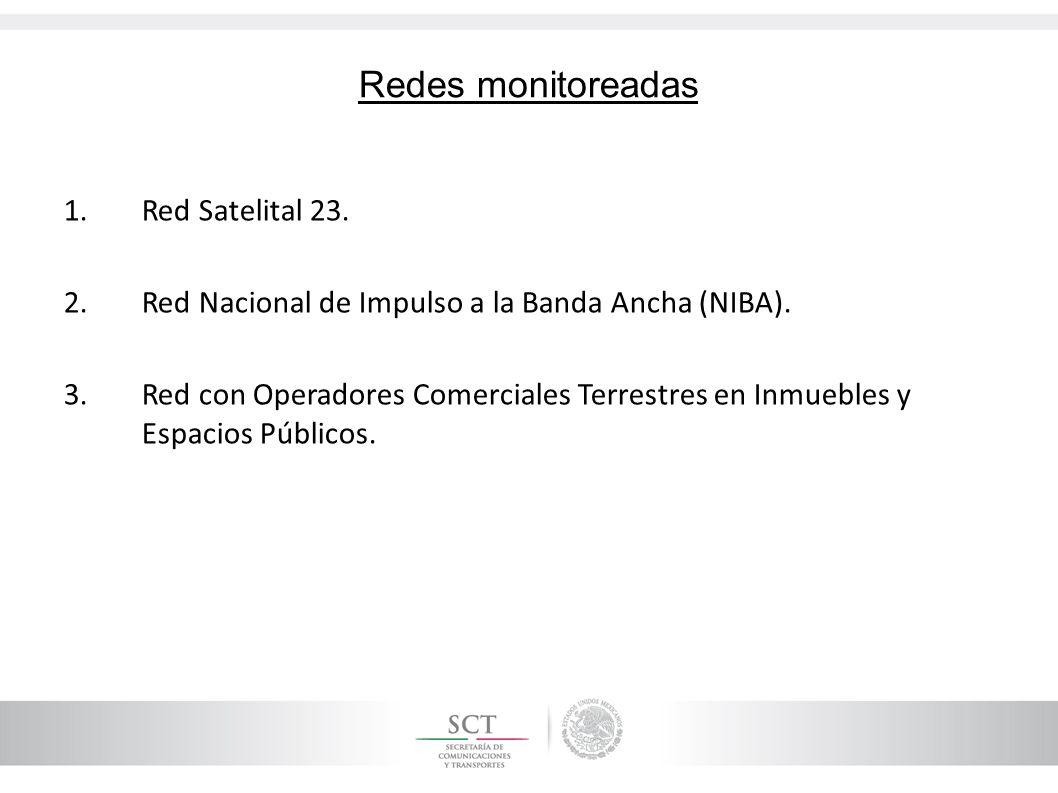 1.Red Satelital 23. 2.Red Nacional de Impulso a la Banda Ancha (NIBA). 3.Red con Operadores Comerciales Terrestres en Inmuebles y Espacios Públicos. R