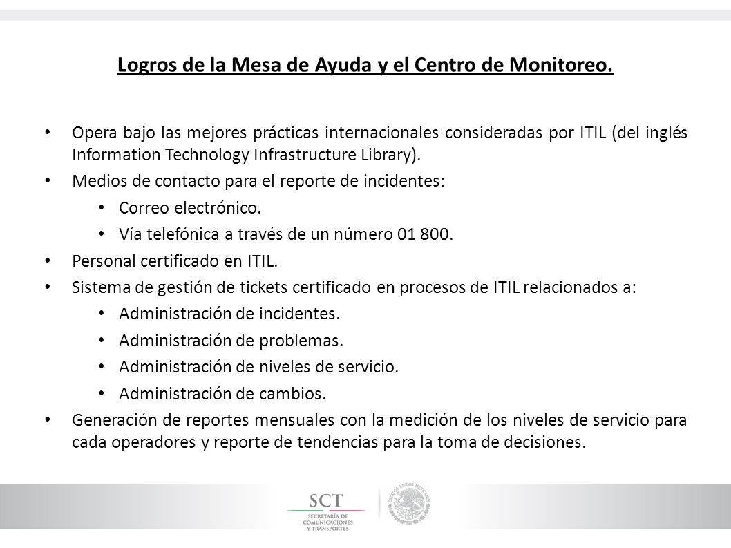 Logros de la Mesa de Ayuda y el Centro de Monitoreo. Opera bajo las mejores prácticas internacionales consideradas por ITIL (del inglés Information Te