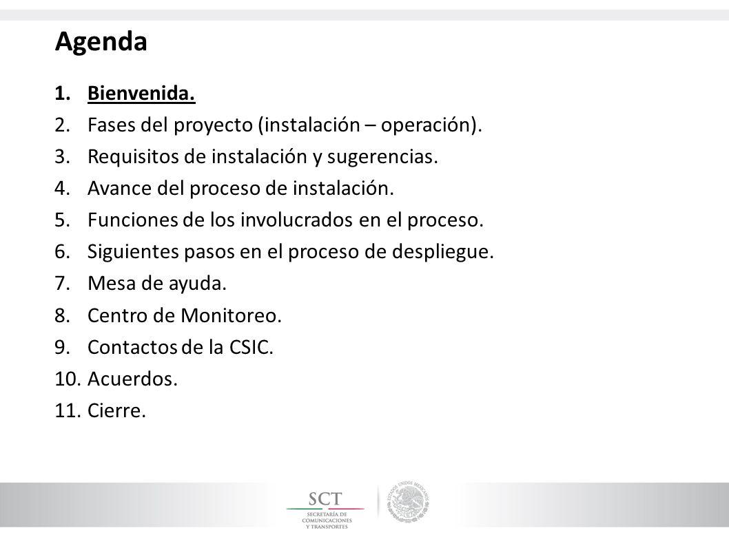 1.Bienvenida.2.Fases del proyecto (instalación – operación).