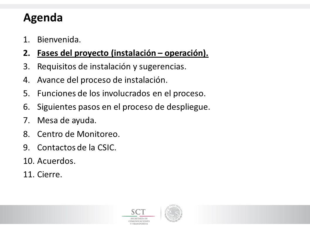 1.Bienvenida. 2.Fases del proyecto (instalación – operación). 3.Requisitos de instalación y sugerencias. 4.Avance del proceso de instalación. 5.Funcio