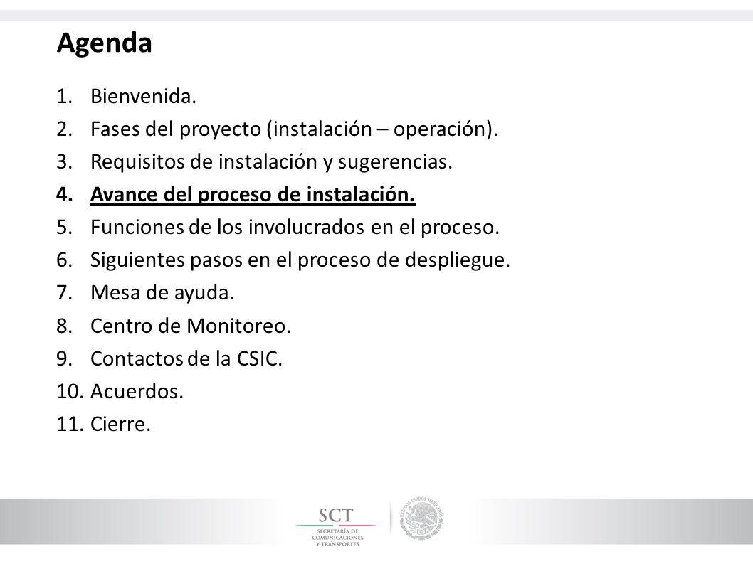 Contactos de la CSIC.Nuevos proyectos Ing. Ricardo Martínez Garza XXXXX@xxxxxxxxx Ext.