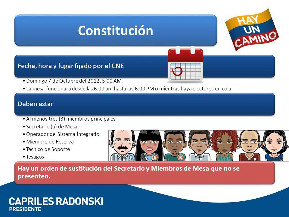 Fecha, hora y lugar fijado por el CNE Domingo 7 de Octubre del 2012, 5:00 AM La mesa funcionará desde las 6:00 am hasta las 6:00 PM o mientras haya electores en cola.