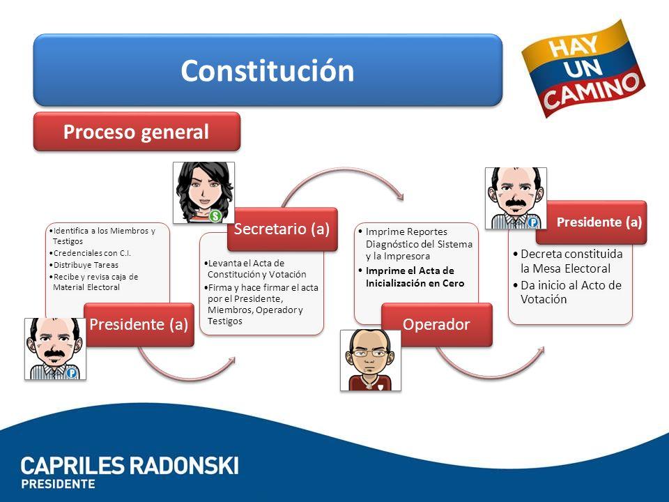 Identifica a los Miembros y Testigos Credenciales con C.I.