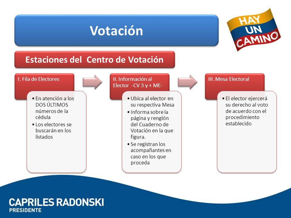 I. Fila de Electores En atención a los DOS ÚLTIMOS números de la cédula Los electores se buscarán en los listados II. Información al Elector -CV 3 y +
