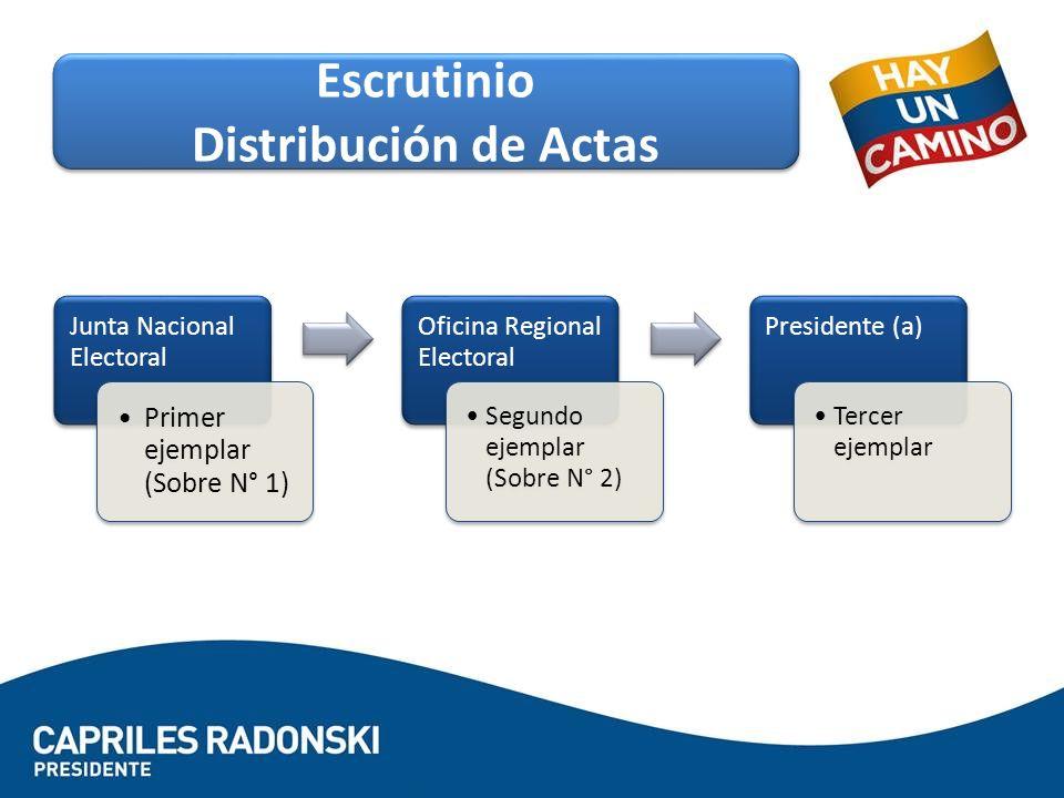Junta Nacional Electoral Primer ejemplar (Sobre N° 1) Oficina Regional Electoral Segundo ejemplar (Sobre N° 2) Presidente (a) Tercer ejemplar Escrutinio Distribución de Actas Escrutinio Distribución de Actas