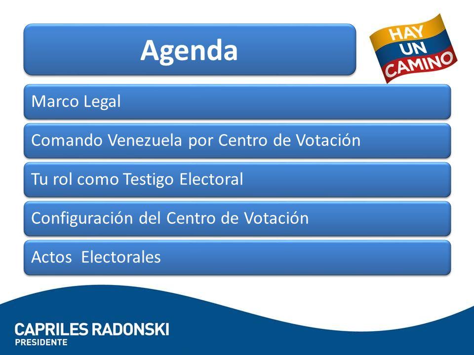 Marco LegalComando Venezuela por Centro de VotaciónTu rol como Testigo ElectoralConfiguración del Centro de VotaciónActos Electorales Agenda