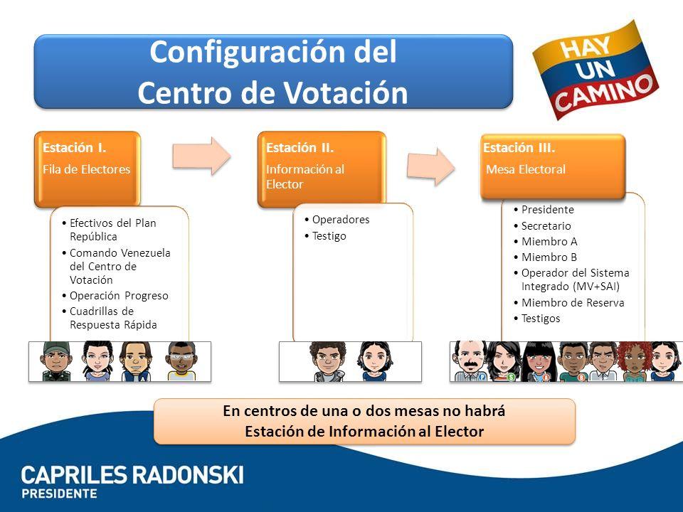 Configuración del Centro de Votación Configuración del Centro de Votación Estación I.