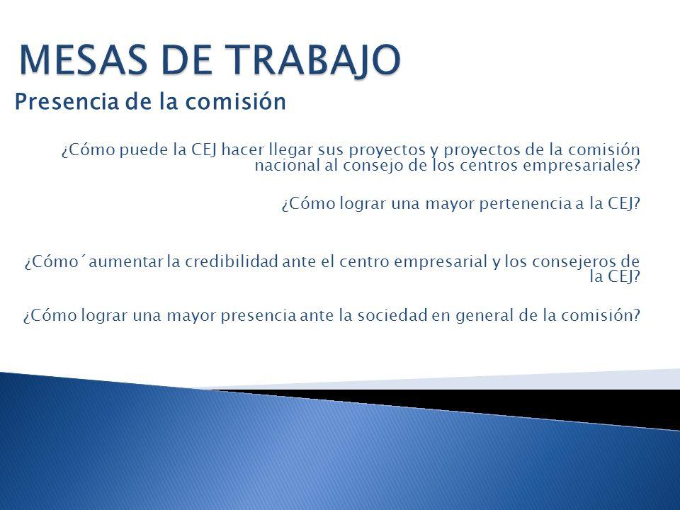 Presencia de la comisión ¿Cómo puede la CEJ hacer llegar sus proyectos y proyectos de la comisión nacional al consejo de los centros empresariales.