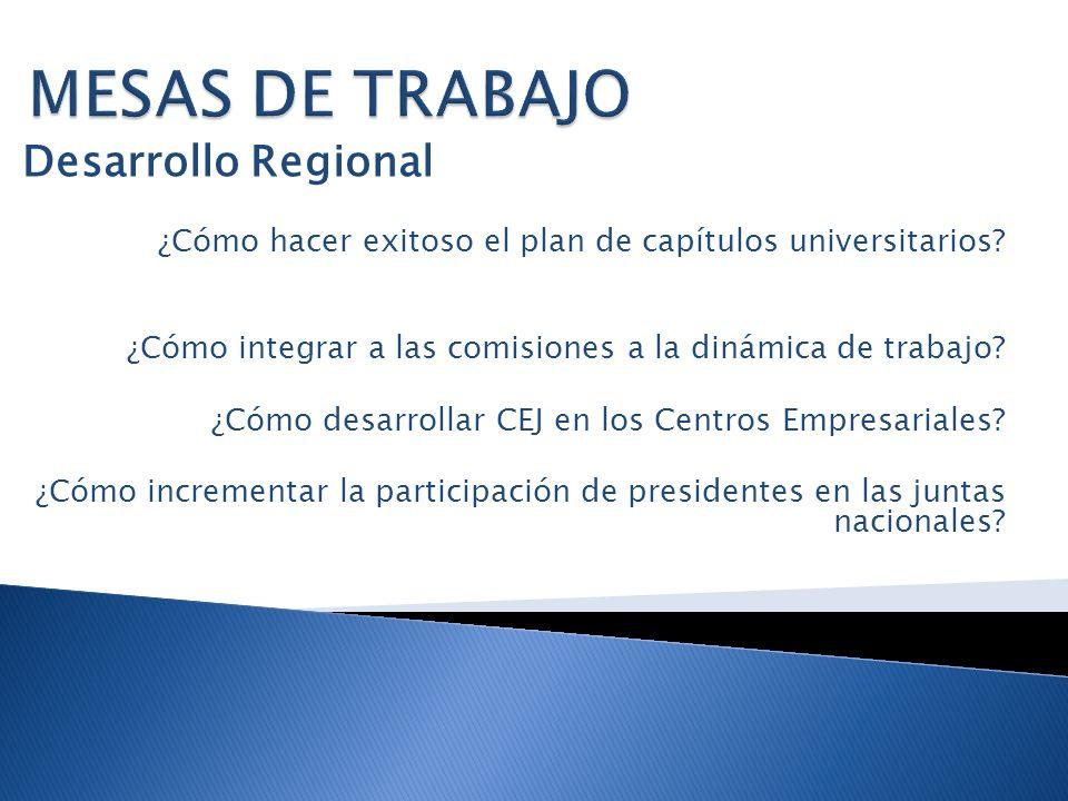 Desarrollo Regional ¿Cómo hacer exitoso el plan de capítulos universitarios.