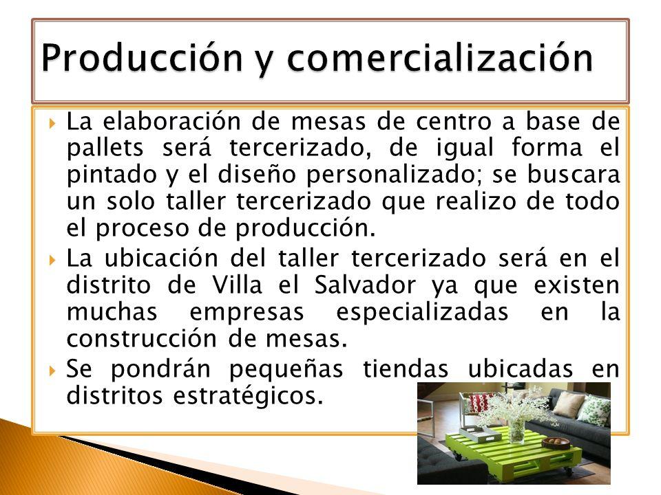 La elaboración de mesas de centro a base de pallets será tercerizado, de igual forma el pintado y el diseño personalizado; se buscara un solo taller tercerizado que realizo de todo el proceso de producción.