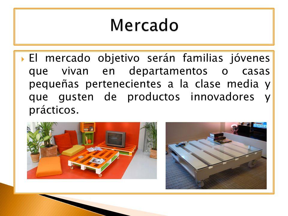 El mercado objetivo serán familias jóvenes que vivan en departamentos o casas pequeñas pertenecientes a la clase media y que gusten de productos innov