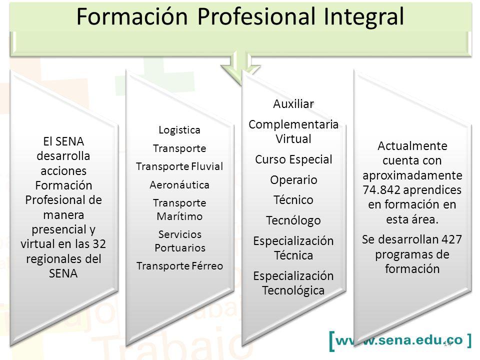 Formación Profesional Integral El SENA desarrolla acciones Formación Profesional de manera presencial y virtual en las 32 regionales del SENA Logistic