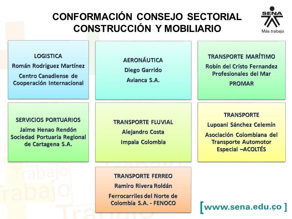CONFORMACIÓN CONSEJO SECTORIAL CONSTRUCCIÓN Y MOBILIARIO 8
