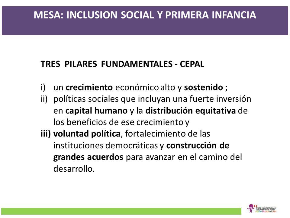 MESA: INCLUSION SOCIAL Y PRIMERA INFANCIA TRES PILARES FUNDAMENTALES - CEPAL i)un crecimiento económico alto y sostenido ; ii)políticas sociales que i