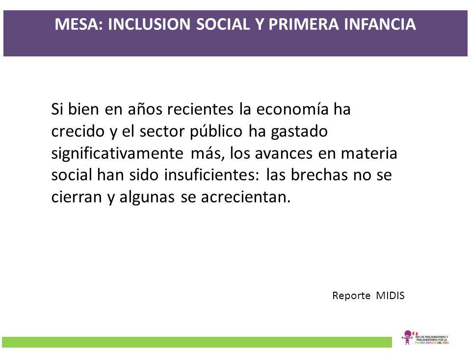 MESA: INCLUSION SOCIAL Y PRIMERA INFANCIA Si bien en años recientes la economía ha crecido y el sector público ha gastado significativamente más, los
